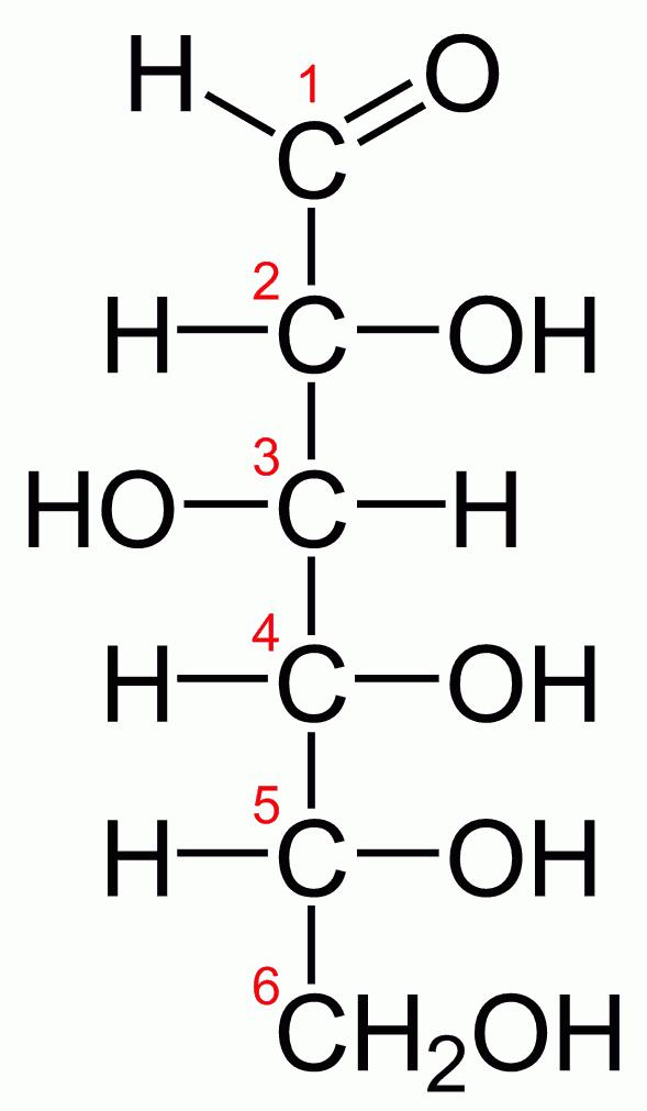 2D glucose